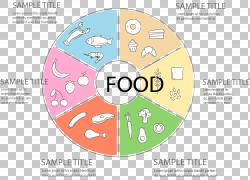 信息图表食物图标,FIG食物类别环PNG剪贴画爱情,信息图表,模板,食