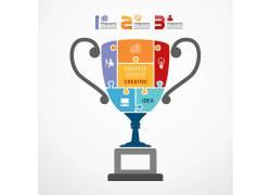 创意奖杯信息图表元素