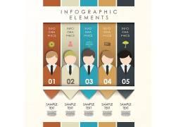卡通人物线条商务图表