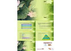 古典中国风绿色背景ppt模板图片